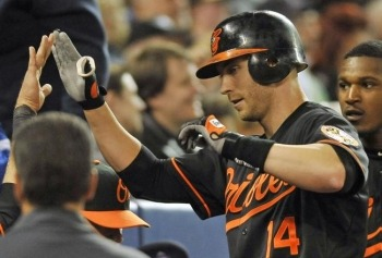 Five Spring Training Questions Facing the Baltimore Orioles I examined the five biggest questions facing the Baltimore Orioles this spring for IHateJJRedick.com. First up, who bats leadoff? Markakis, McLouth, and Reimold, oh my! Continue Reading