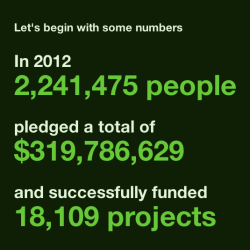Kickstarter's numbers from 2012 are staggering