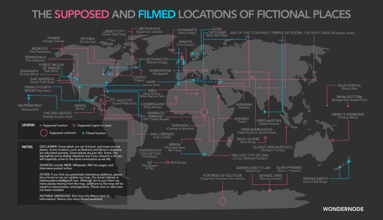Los supuestos escenarios de películas y sus verdaderos sitios de grabación