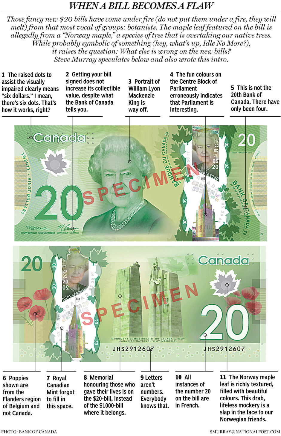 "Canada's flawed bill: Our $20 bill depicts a non-native maple species. What else is wrong with it?When it unveiled its new paperless, plasticized $20 bills in May 2012, the Bank of Canada touted its high-tech anti-counterfeiting technology. ""This new $20 note fits the bill,"" they said. Ha ha! Nice pun. Too bad they didn't mention that little problem with them melting. There have been other complaints too. The Post's Steve Murray investigates."