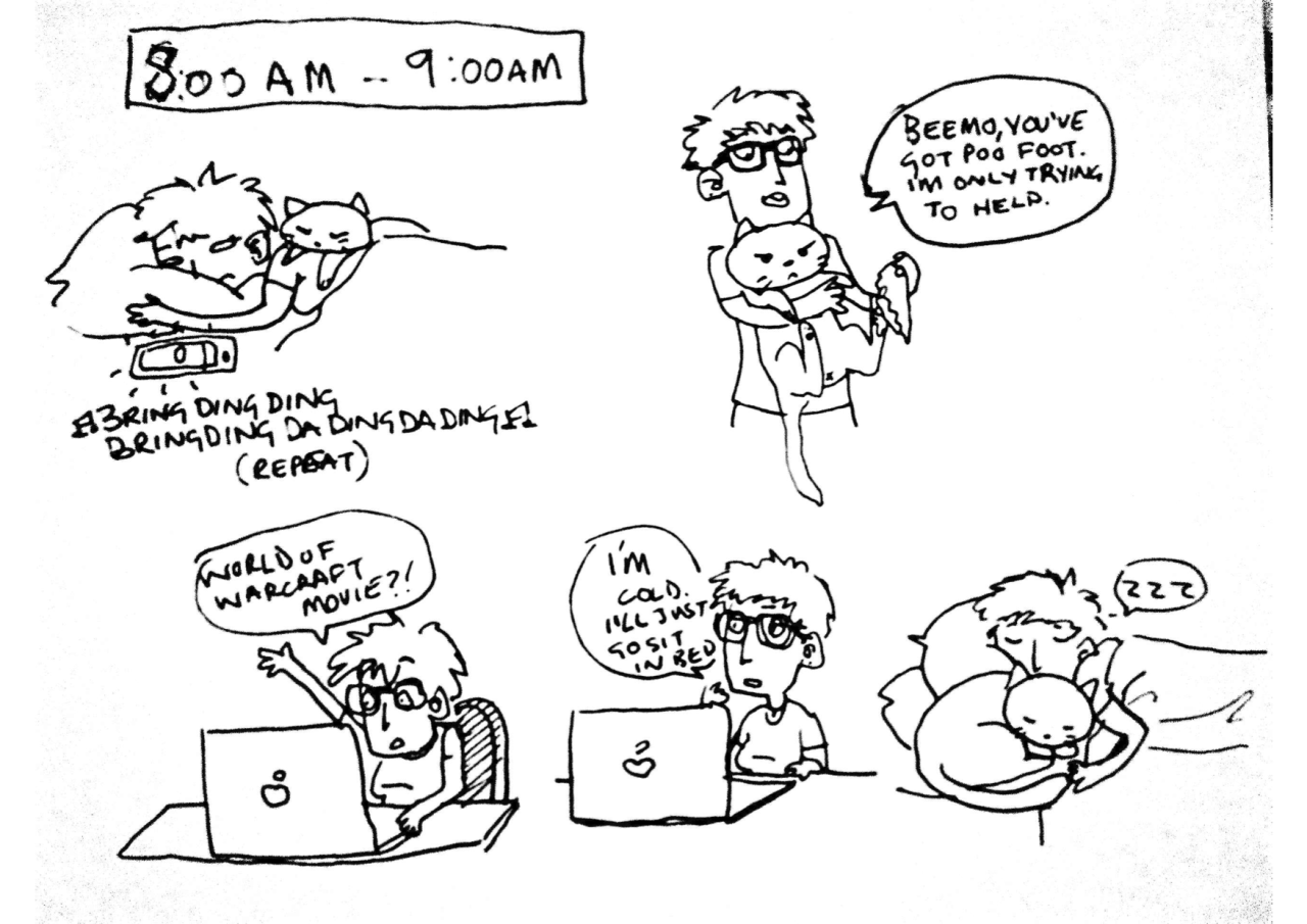 (late) Hourly Comic Day. I do not have the gusto to do this. It's already 7pm…