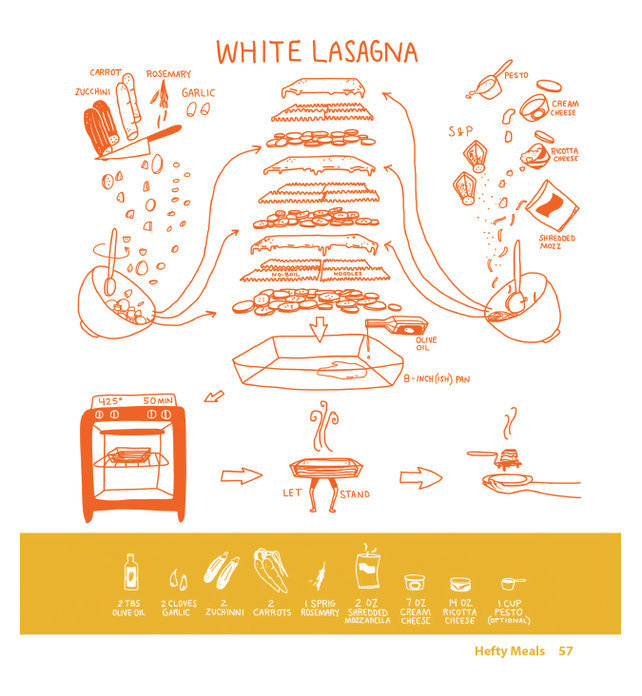 Cookbook Uses Infographics Instead Of Words