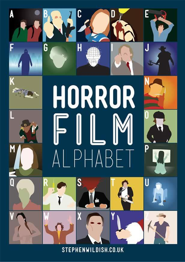 thisisgoingtohurtlikehell submitted  The ABC's of Horror!  Sorry, I just saw the submit link on left >.<