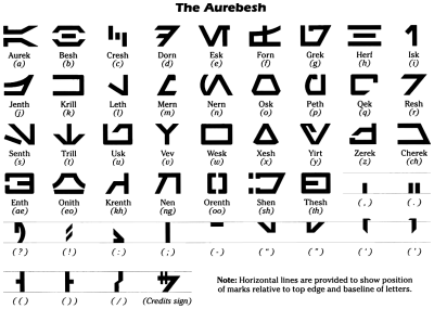 """the aurebesh« (star wars alphabet)"