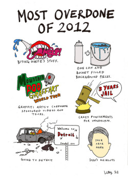 Most overdone 2012 by Lust