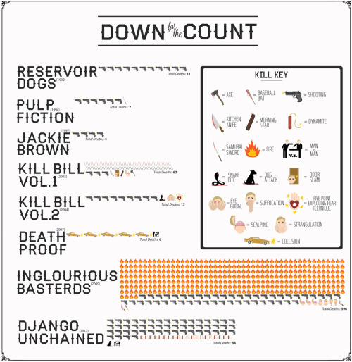 Tarantino's 'Cinematic Bloodbath'
