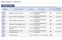 im retaking tennis and stress management
