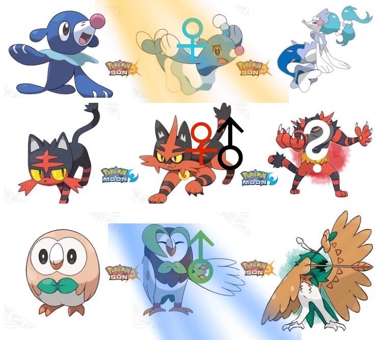 Mega Pokemon XY STARS, Ultra Sun & Moon + Guides — POKEMON SUN AND ...