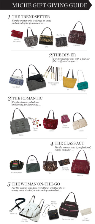 Miche Gift Giving Guide