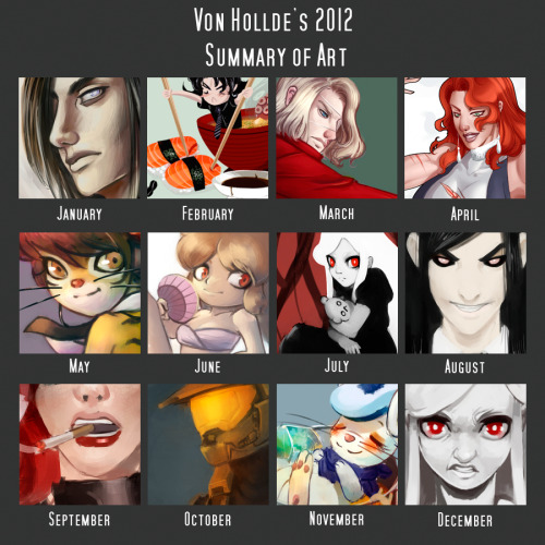 2012 Art Summary by =VonHollde