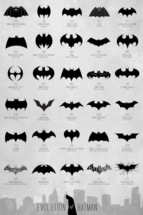 calm-the-ham:  Evolution of Batman - 70 years of logo changes!