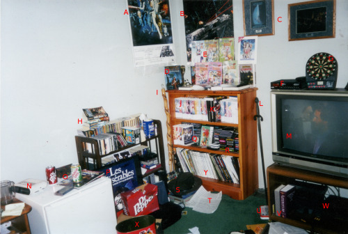 Rym's High School Bedroom (annotated) Whatever I have or will become, let it not be said that I was always the epitome of cool.  This is a photograph, taken with a physical camera, of my bedroom circa 1999(ish). A. Classy original Star Wars movie poster B. Decidedly non-classy Star Wars poster C. I have no comment about these Star Wars lithographs D. This was a terrible graphic novel, which I only owned for the fact that it involved dragons. E. I periodically stacked different manga/comic books here as the whim came or went. In this case, it was Tenchi. Note the hardcover of Cormyr. F. My cable box, required to gain access to the premium channels in those days before video really existed on the Internet. G. I used to play darts fairly often, and this was for practice. I was never terribly good. H. Forgotten Realms and other mostly fantasy books. Few of these were particularly good. I. My hand-made wizard staff. My grandfather helped me grind down and then install the enormous quartz crystal in the top. J. Fansubs. Mostly Sailor Moon from VKLL. K. Commercial anime VHS tapes, including Dragon Half, Project A-Ko, etc… L. My sword. M. The 1979 RCA. This survived through Colony, and then into the GeekHaus in Beacon. We left it outside for over a week while we decided how to properly dispose of it. and we amazed that, despite multiple rainings, it still functioned after the ordeal. N. I've used this alarm clock for most of my life, and continue to do so. O. My mini-fridge. Used originally for band camp, and then later for RIT, this was filled with Dr. Pepper and Canada Dry primarily, plus some cheese and cold cuts. P. Posted signed by the cast of Les Miserables. Peeking out from behind it is my second varity letter, which didn't fit on my jacket. Q. VKLL's fansub of End of Evangelion. I saw this long before I even knew there was a show that preceeded it. R. Atari 2600 and 7800 games. S. I loved this hat. I wore it daily for much of my freshman year at RIT, and it was even stolen once. It eventually shrunk, and no longer fit my head. I don't know what actually ever happened to it. Note the Forgotten Realms box beneath it. T. Sheet music, probably for marching band. Music was easily the most important aspect of high school for me. U. An enormous tin of Altoids. I was semi-addicted to them since middle school. V. Two very important texts to me (at the time): the collected works of Poe, and a wonderful collection of classic short stories. W. My NES, Atari 7800, and Macrovision-free VCR. The SNES was in my brother's room. X. My M.A.S.K. trash can, which I've had for almost my entire life. It currently sits beside my desk. Y. My D&D books, along with some forty issues of Dragon Magazine, not to mention a handful of Dungeon.  Not pictured is a collection of pewter miniatures (half of which were for playing Dungeons & Dragons (AD&D 2nd Edition), and half of which were purely decorative. Note the lack of a computer.  We didn't really have laptops back then, at least not when still in high school.  The two family computers were downstairs in the study. Original post