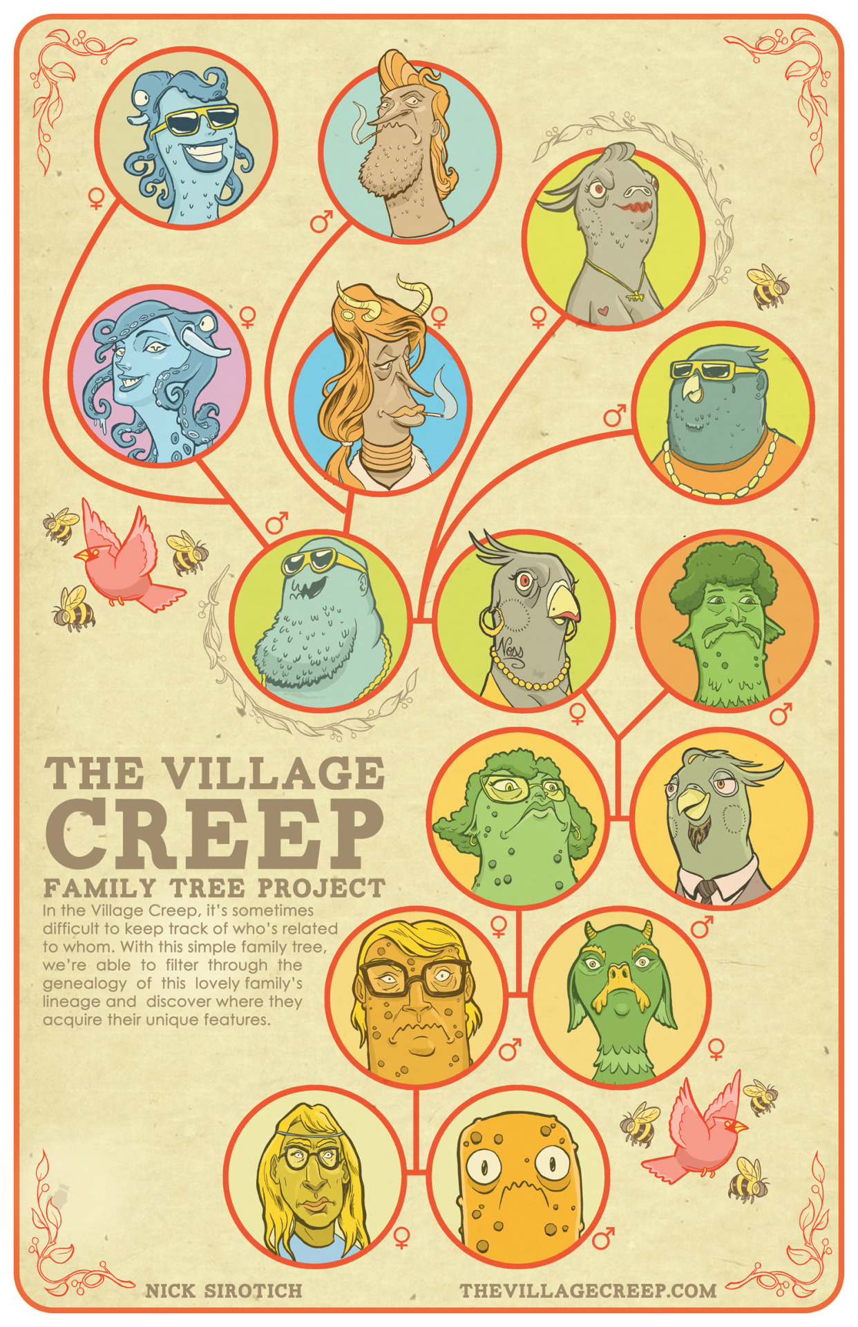 THE VILLAGE CREEP _ FAMILY TREE PROJECT 1  In the Village Creep, it's sometimes difficult to keep track of who's related to whom. With this simple family tree, we're able to filter through the  genealogy of this lovely family's lineage and discover where they acquire their unique features. New Family Tree Project arriving in shops soon!