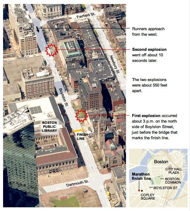 Site of the Boston Marathon Explosion NYTimes Boston — Two explosions occurred near the finish line at the Boston Marathon Monday about 4 hours after the start of the race. As of 4 p.m., the Boston police reported that at least two people were killed and 23 wounded. Read The NYTimes Article »