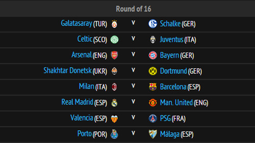 UEFA Champions League Round of 16 draw  NOOOOOOOOOOOOOOOOOOOOOOOO FUCK THIS SHIT BAYERN AND ARSENAL REAL AND MANU GLDIFUGTSDGDOFPGJDFJFDSKG;DFJHFGHKDF;HKFGJFGHJGLJHD