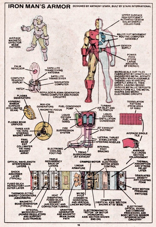 Build your own Iron Man…