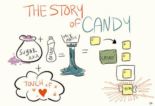 Candyyyyy