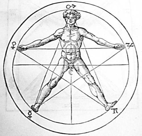 geometrymatters:  Henry Cornelius Agrippa produced this pentagram in his 16th century Three Books of Occult Philosophy. It displays humanity as microcosm, reflecting the influences of the wider macrocosm as indicated by the seven planetary symbols.