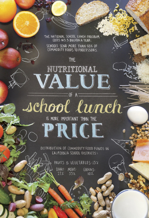 Healthy School Lunches Poster