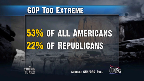 Is The GOP Too Extreme? Poll Results via The Young Turks on @Current TV