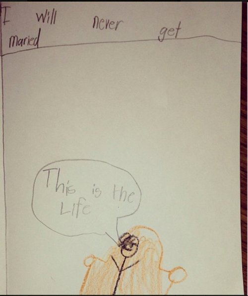 Elementary School Student Predicts Awesome Future  At least the divorce rate will drop.