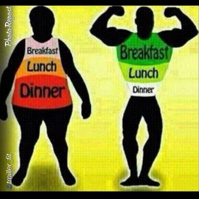 """Common misconception clarified by @tmiller_fit """"Want to lose fat? Follow the official account!  @howtolosefat  @howtolosefat  @howtolosefat"""" via @PhotoRepost_app"""