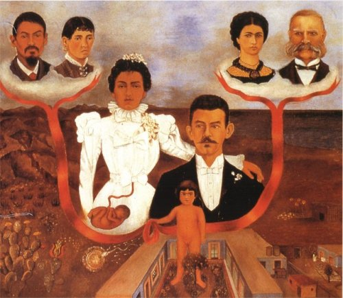naïveart fineart arthistory fridakahlo kahlo mexicanart