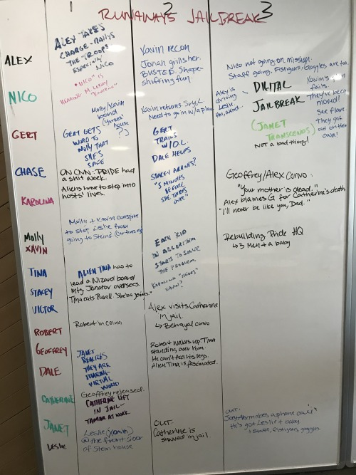 quintonpeeples:  I'm often asked about life inside the writers room and how we plan. Well, here's a good look at the early stages of S3 of Runways. Some of these ideas stayed. Some didn't. #ah wait this is so cool