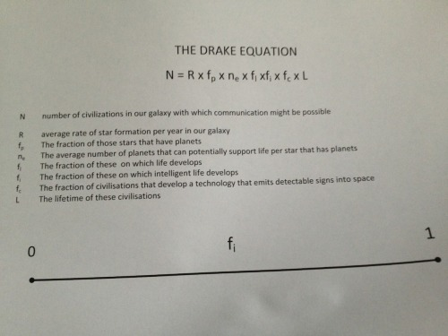 Ladies and Gentlemen, I present to you The Drake Equation!