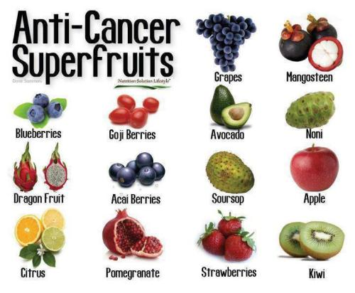 foreveruninspired28:  Anti Cancer Superfruits! These are some of the fruits which might help you with cancer.  (Not complete treatment, but they can help you heal faster)