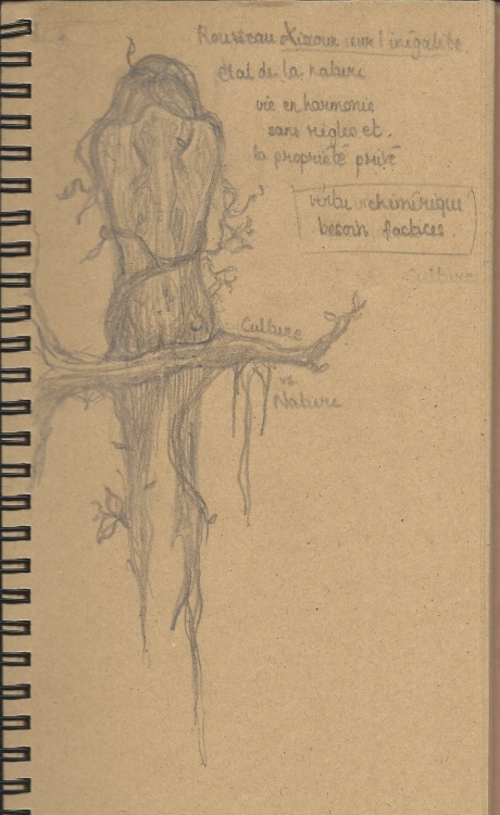 The State of Nature - L'Etat de la Nature  random sketch in french class — <by incognitu5.tumblr.com>