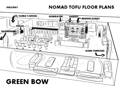 There's a new write-up about a new area in Nomad Tofu called Green Bow. We talk a bit about inspiration, design philosophy and what's behind a name. Check it out.