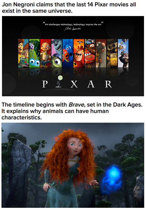 disney cars UP Pixar amazing universe brave incredible the incredibles story disney movies nemo wall e Ratatouille a bugs life theory sully monster inc red headed amazed whitch Pixar Universe