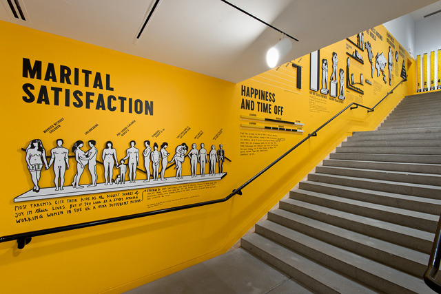 Why Aren't We Happier? Stefan Sagmeister ExplainsAll images are installation views of Stefan Sagmeister: The Happy Showat MOCA Pacific Design…View Post
