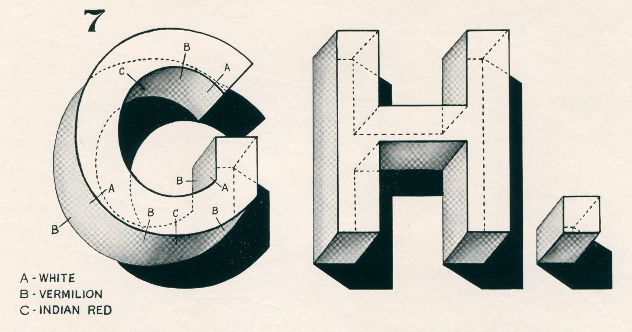 "newhousebooks:  ""GH. The principal method of outlining and shading letters."" from The Art of Signwriting, 1954"