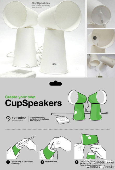 myworldfullofpics:  DIY Cup Speakers DIY Projects | UsefulDIY.com on We Heart It - http://weheartit.com/entry/54676642/via/myworldfullofpics