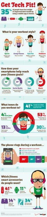 Inforgraphic: Get Tech Fit Check out the latest infographic from Verizon to see how you get fit with tech as swimsuit season approaches. This infographic is based on a survey conducted by Verizon of more than 12k social followers and responses were collected between 2/4 and 2/11 of 2013.  The best way to get tech fit is to find your perfect accessory.
