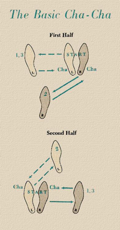 The Basic Cha-Cha