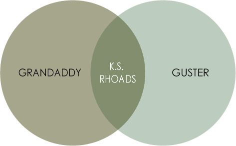 thevennreview:  K.S. RHOADS. If Grandaddy and Guster had a baby with looping tendencies.   From what I have listened to so far, K.S. Rhoads has a pretty broad sound depending on who he is performing with at the time. Whether it be just him performing solo with a loop pedal or performing with the Nashville Symphony, his songwriting stands out. While his vocals immediately reminded me of Grandaddy, the instrumentation also brings Guster to mind. Truly worth checking out. He will be the first headliner during the day show on Saturday, February 16 at the Winter East Nashville Underground! Doors at 1pm. Every Monday and Thursday, for the next three weeks, I will be posting a new Venn Review featuring each of the ENU headliners.  www.ksrhoads.com  www.eastnashvilleunderground.com Click on the diagram for a sample track by the artist.