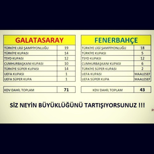Çok net! #şampiyon #champion  #galatasaray #1905 #gs #cimbombom #yellow #red #istanbul #turkey #2013 #may #instagram #photo #iphoneonly