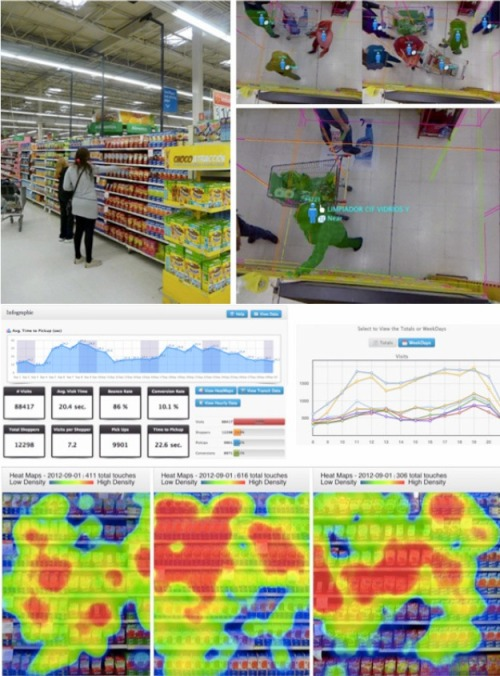 smarterplanet:  3D Motion And Heat Sensing Technology Captures Shoppers' In-Store Behavior - PSFK Stores know what we purchase through scanning at the checkout, but in-store behavior that doesn't end in a purchase is much harder to track. A system called Shopperception developed with Primesense places a small 3D sensor above a store shelf to capture shopping behavior for retailers. Mashable reports that the sensor watches people interact with products and Shopperception's app aggregates all of this data to create a real-time consumer response report. There's also a heat map to show which products were picked up a lot and which ones were avoided.