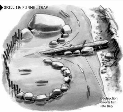 resistanceguide:  Fishing funnel trap.