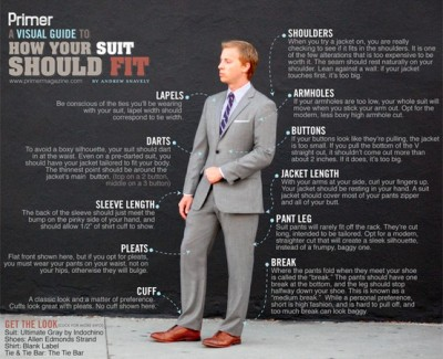 Fashion Tips: How your suit SHOULD fit