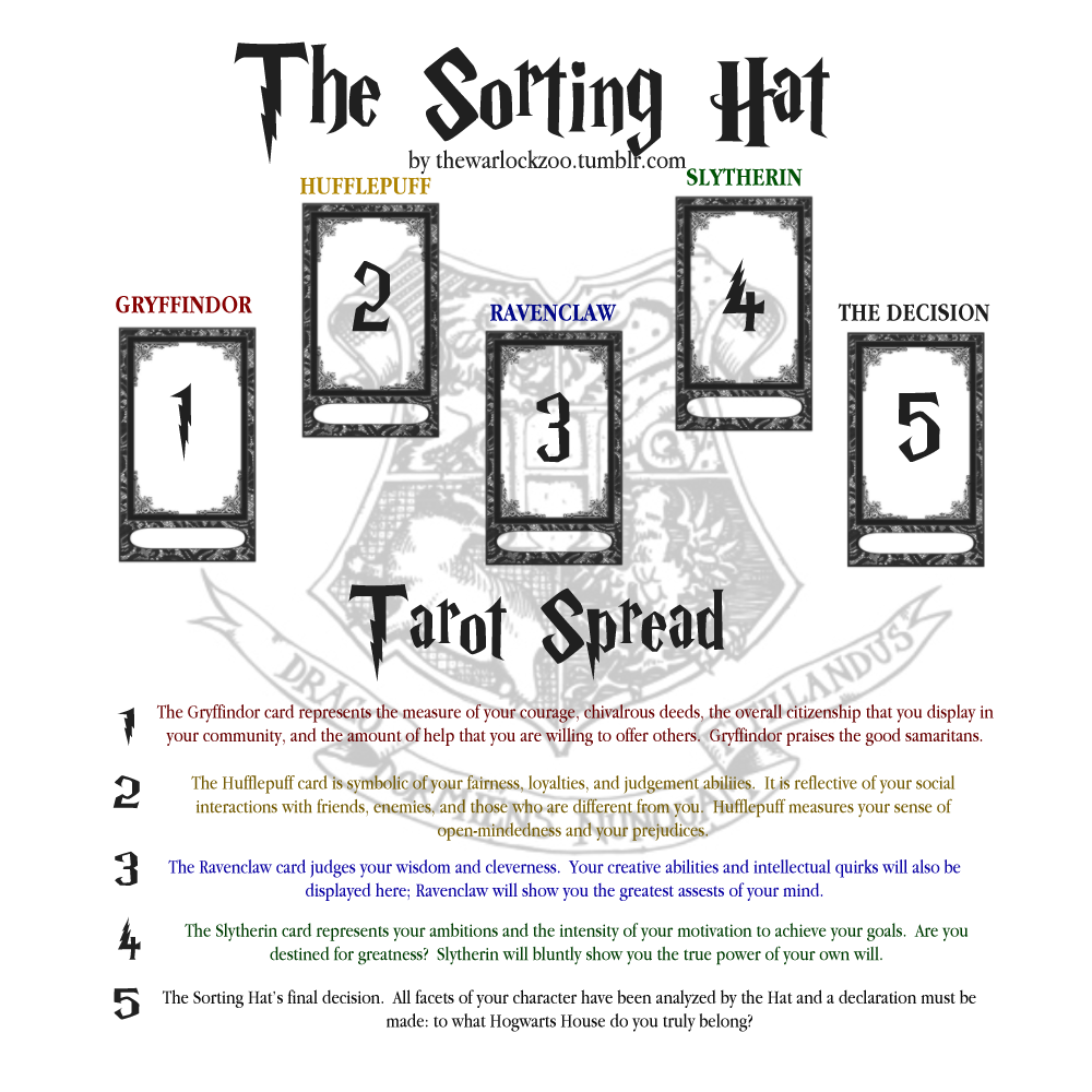 thewarlockzoo:  The Sorting Hat Tarot Spread