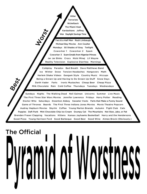 aimee-b-loved:  I made a pyramid of worstness to show my coworkers just where they stand with me.