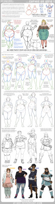 freckleonmypalm:  mothsbymoonlight:  Tutorial - Curves on Girls by *Ai-Bee For the anon asking about curves months ago, and for anyone else that could use any points on the subject!* *NOT AN EXPERT THO  Useful ref! I have a few larger characters and struggle to draw them where they look and feel right to me so this is a nice little nudge in the right direction.  This is excellent!Wish I'd found it earlier~