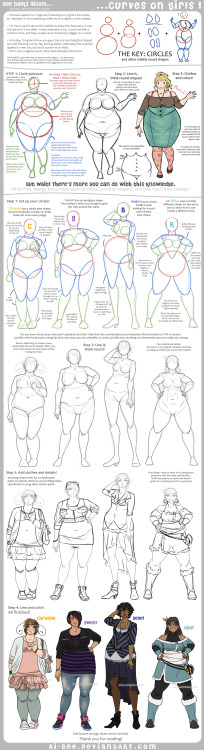 mothsbymoonlight:  Tutorial - Curves on Girls by *Ai-Bee For the anon asking about curves months ago, and for anyone else that could use any points on the subject!* *NOT AN EXPERT THO