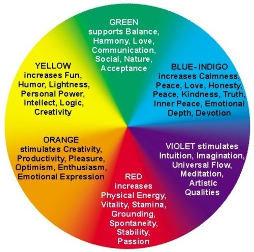 psych-facts:  Find out what color matches your personality here.