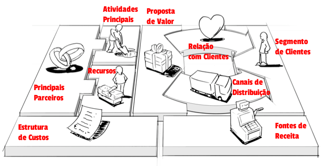 Resultado de imagem para modelo canvas para escritório de advocacia