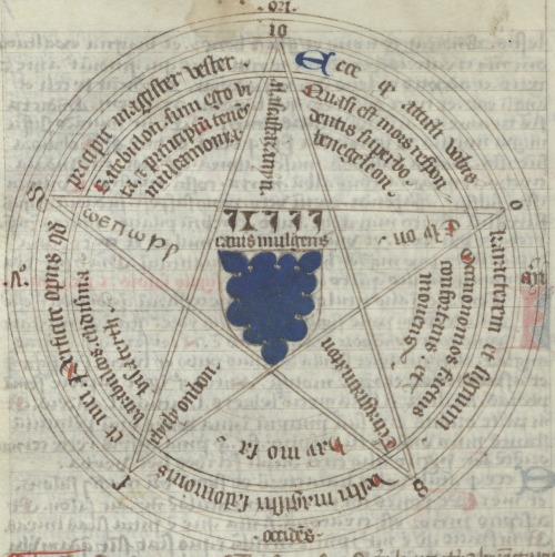Pentacle from from the Summa Sacrae Magicae of Ganellus ~1500's